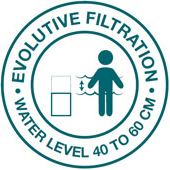 filtration évolutive
